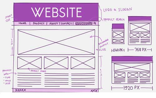 Website Design and Functionality